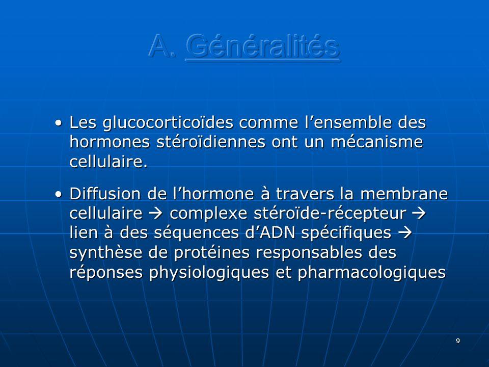 10 Activités comparatives de quelques corticoïdes DCISpécialitésActivité anti- inflammatoire Activité minéralo- corticoïde Freinage de laxe HHS * Cortisone 0,811 (court) CortisolHydro- cortisone 111 PrednisoneCortancyl3,50,84 PrednisoloneSolupred40,84 Méthil- prednisolone Médrol50,54 DexaméthasoneSoludecadron300,150 (long) BétaméthasoneCélectène300,150 * axe HHS : axe hypothalamo-hypophyso-surrénalien