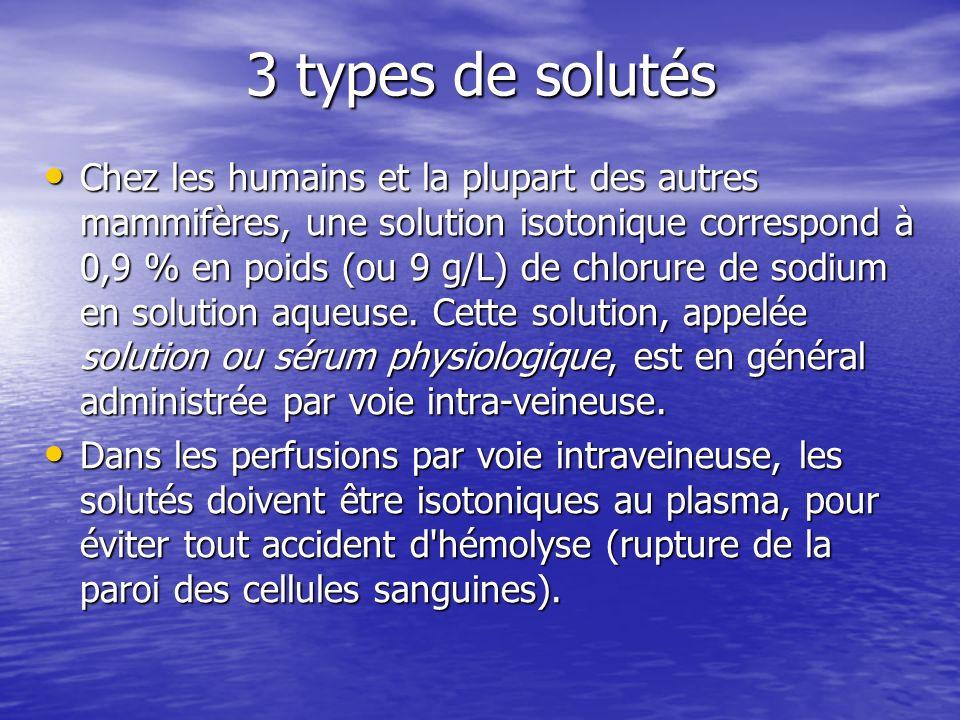 3 types de solutés Chez les humains et la plupart des autres mammifères, une solution isotonique correspond à 0,9 % en poids (ou 9 g/L) de chlorure de