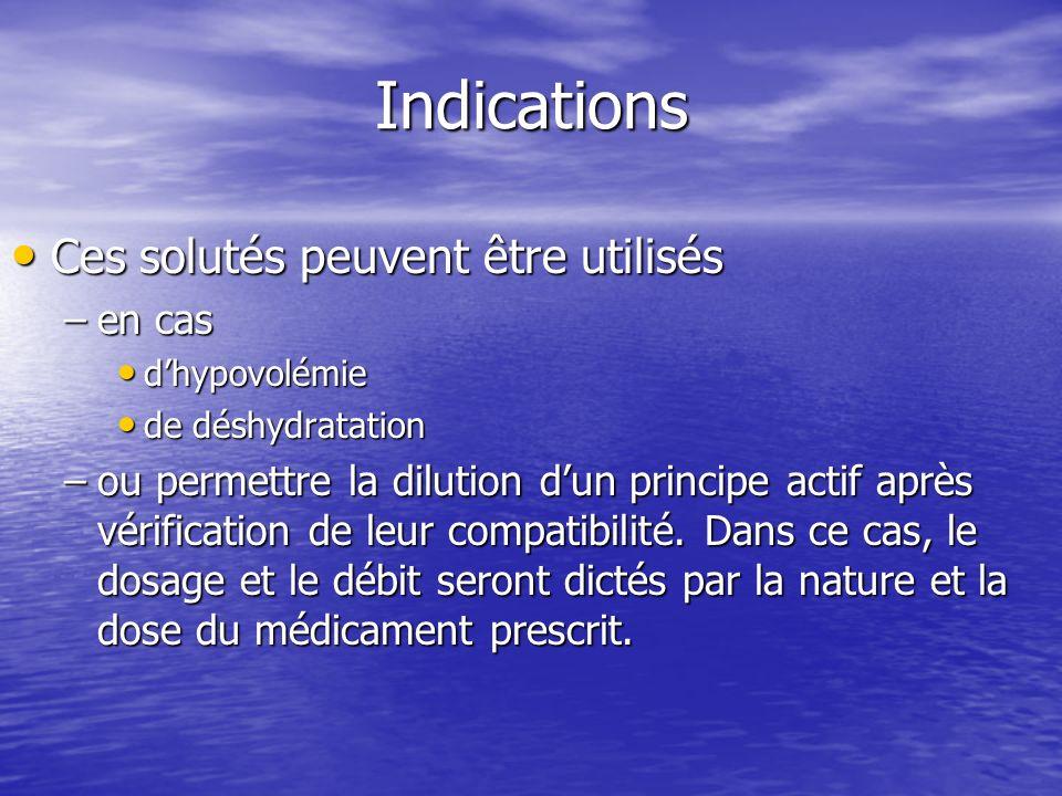 Indications Ces solutés peuvent être utilisés Ces solutés peuvent être utilisés –en cas dhypovolémie dhypovolémie de déshydratation de déshydratation