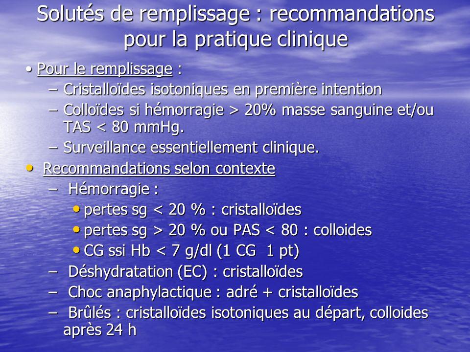 Solutés de remplissage : recommandations pour la pratique clinique Pour le remplissage : Pour le remplissage : –Cristalloïdes isotoniques en première
