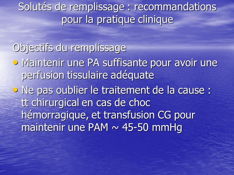 Solutés de remplissage : recommandations pour la pratique clinique Objectifs du remplissage Maintenir une PA suffisante pour avoir une perfusion tissu