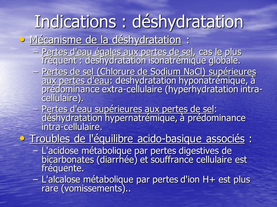 Indications : déshydratation Mécanisme de la déshydratation : Mécanisme de la déshydratation : –Pertes d'eau égales aux pertes de sel, cas le plus fré