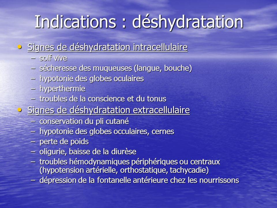 Indications : déshydratation Signes de déshydratation intracellulaire Signes de déshydratation intracellulaire –soif vive –sécheresse des muqueuses (l
