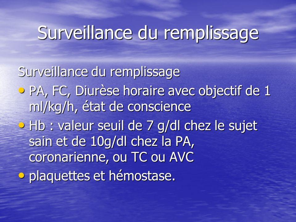 Surveillance du remplissage PA, FC, Diurèse horaire avec objectif de 1 ml/kg/h, état de conscience PA, FC, Diurèse horaire avec objectif de 1 ml/kg/h,