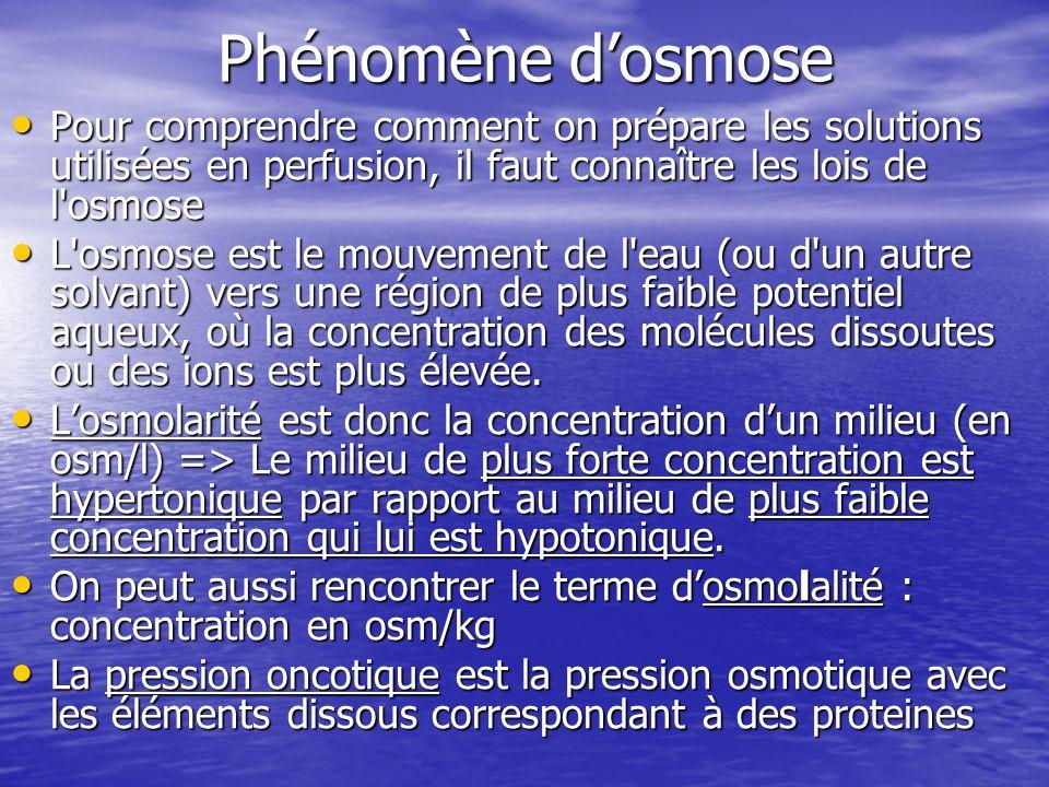 Phénomène dosmose Pour comprendre comment on prépare les solutions utilisées en perfusion, il faut connaître les lois de l'osmose Pour comprendre comm