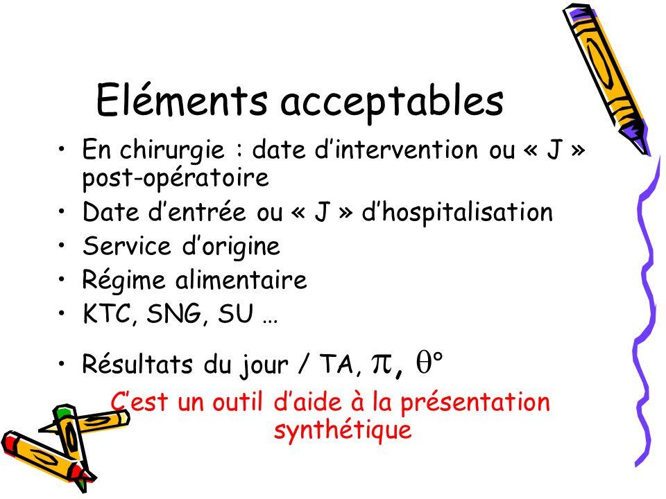 Eléments acceptables En chirurgie : date dintervention ou « J » post-opératoire Date dentrée ou « J » dhospitalisation Service dorigine Régime aliment