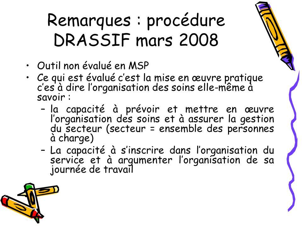 Remarques : procédure DRASSIF mars 2008 Outil non évalué en MSP Ce qui est évalué cest la mise en œuvre pratique ces à dire lorganisation des soins el