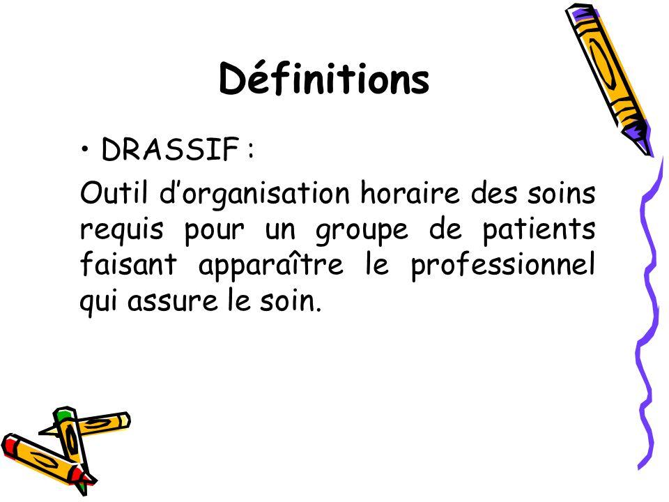 Définitions DRASSIF : Outil dorganisation horaire des soins requis pour un groupe de patients faisant apparaître le professionnel qui assure le soin.