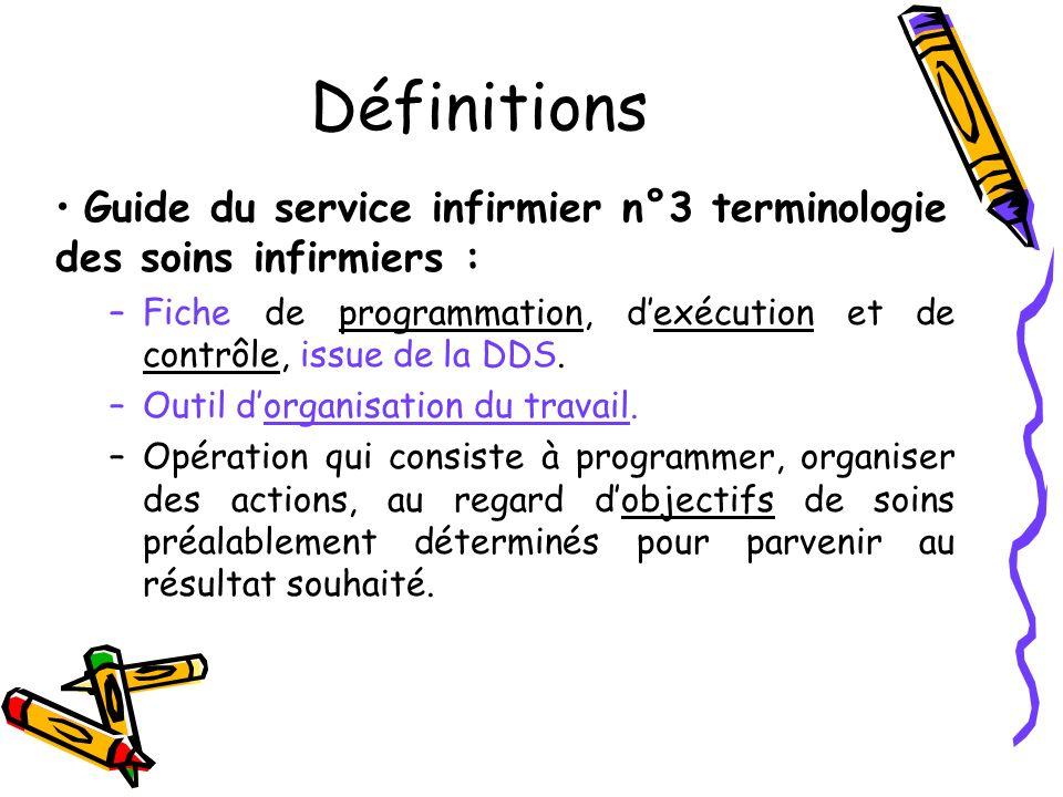 Définitions Guide du service infirmier n°3 terminologie des soins infirmiers : –Fiche de programmation, dexécution et de contrôle, issue de la DDS. –O