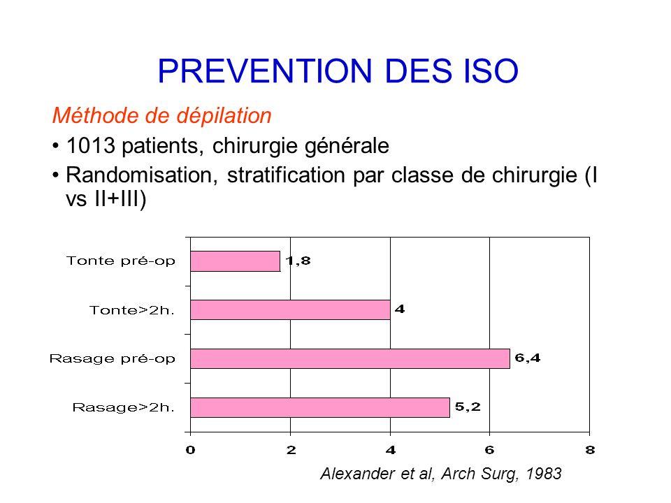 PREVENTION DES ISO Méthode de dépilation 1013 patients, chirurgie générale Randomisation, stratification par classe de chirurgie (I vs II+III) Alexand