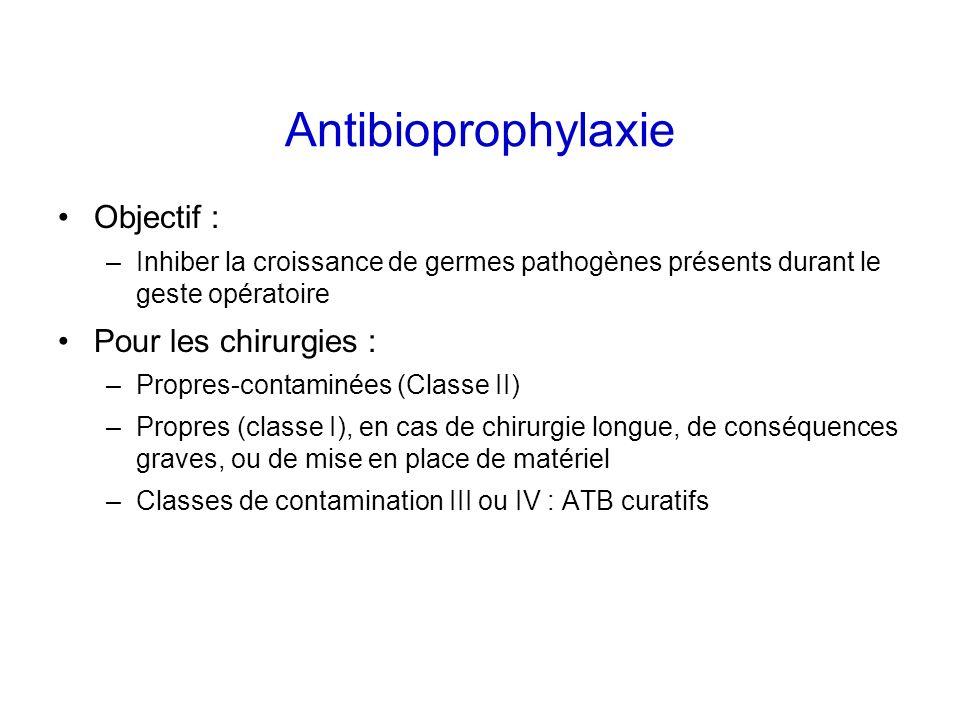 Antibioprophylaxie Objectif : –Inhiber la croissance de germes pathogènes présents durant le geste opératoire Pour les chirurgies : –Propres-contaminé