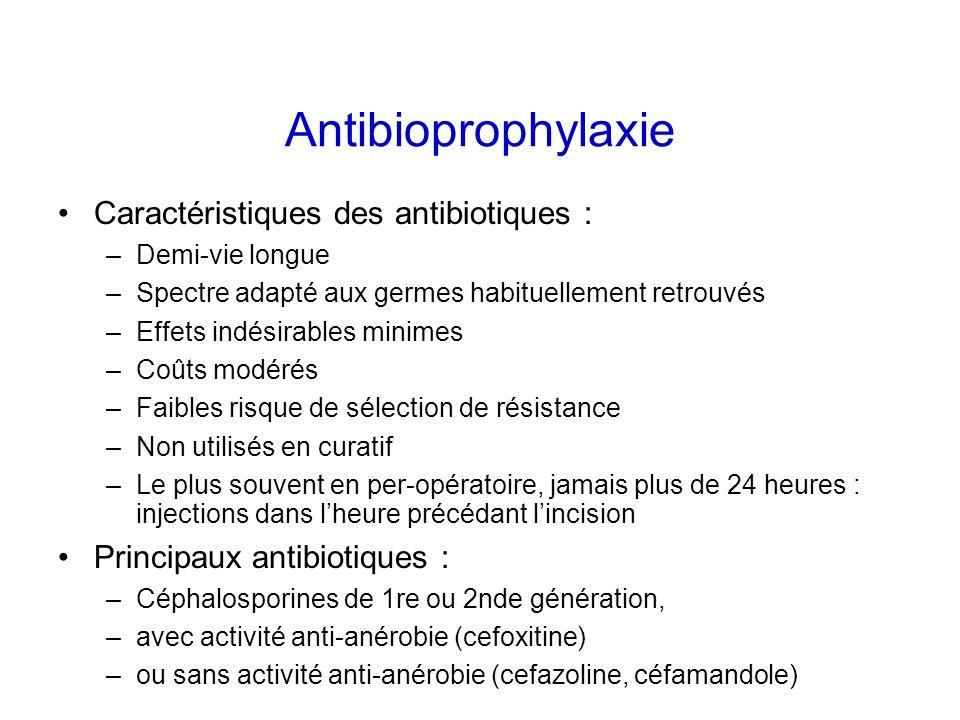 Antibioprophylaxie Caractéristiques des antibiotiques : –Demi-vie longue –Spectre adapté aux germes habituellement retrouvés –Effets indésirables mini