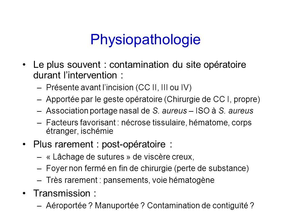 Physiopathologie Le plus souvent : contamination du site opératoire durant lintervention : –Présente avant lincision (CC II, III ou IV) –Apportée par