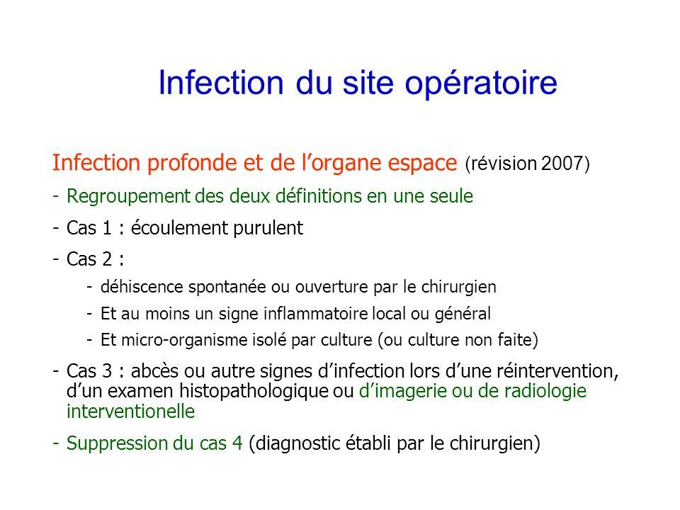 Infection du site opératoire Infection profonde et de lorgane espace (révision 2007) -Regroupement des deux définitions en une seule -Cas 1 : écouleme