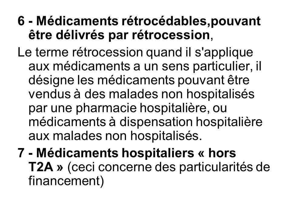 6 - Médicaments rétrocédables,pouvant être délivrés par rétrocession, Le terme rétrocession quand il s'applique aux médicaments a un sens particulier,