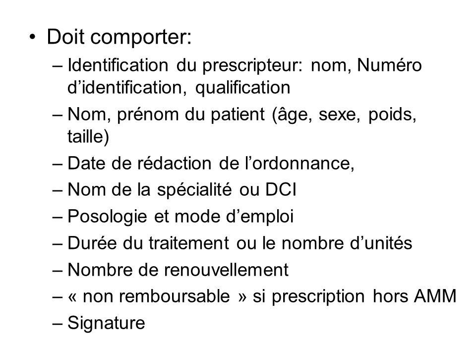 Doit comporter: –Identification du prescripteur: nom, Numéro didentification, qualification –Nom, prénom du patient (âge, sexe, poids, taille) –Date d