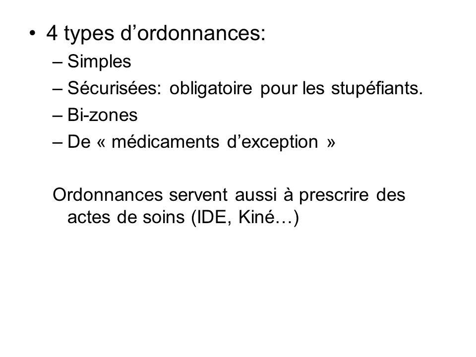 4 types dordonnances: –Simples –Sécurisées: obligatoire pour les stupéfiants. –Bi-zones –De « médicaments dexception » Ordonnances servent aussi à pre