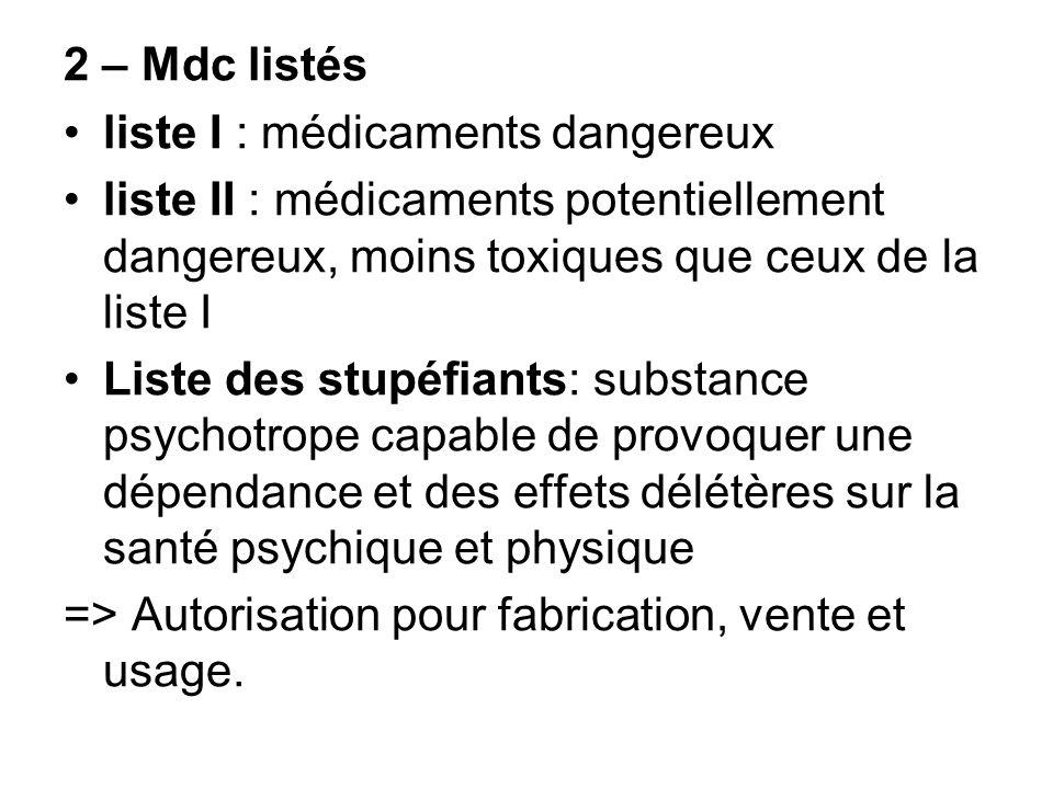 2 – Mdc listés liste I : médicaments dangereux liste II : médicaments potentiellement dangereux, moins toxiques que ceux de la liste I Liste des stupé