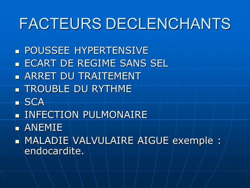 FACTEURS DECLENCHANTS POUSSEE HYPERTENSIVE POUSSEE HYPERTENSIVE ECART DE REGIME SANS SEL ECART DE REGIME SANS SEL ARRET DU TRAITEMENT ARRET DU TRAITEMENT TROUBLE DU RYTHME TROUBLE DU RYTHME SCA SCA INFECTION PULMONAIRE INFECTION PULMONAIRE ANEMIE ANEMIE MALADIE VALVULAIRE AIGUE exemple : endocardite.
