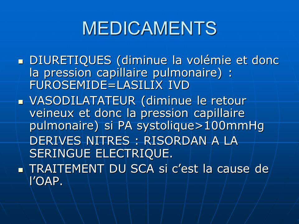 MEDICAMENTS DIURETIQUES (diminue la volémie et donc la pression capillaire pulmonaire) : FUROSEMIDE=LASILIX IVD DIURETIQUES (diminue la volémie et donc la pression capillaire pulmonaire) : FUROSEMIDE=LASILIX IVD VASODILATATEUR (diminue le retour veineux et donc la pression capillaire pulmonaire) si PA systolique>100mmHg VASODILATATEUR (diminue le retour veineux et donc la pression capillaire pulmonaire) si PA systolique>100mmHg DERIVES NITRES : RISORDAN A LA SERINGUE ELECTRIQUE.