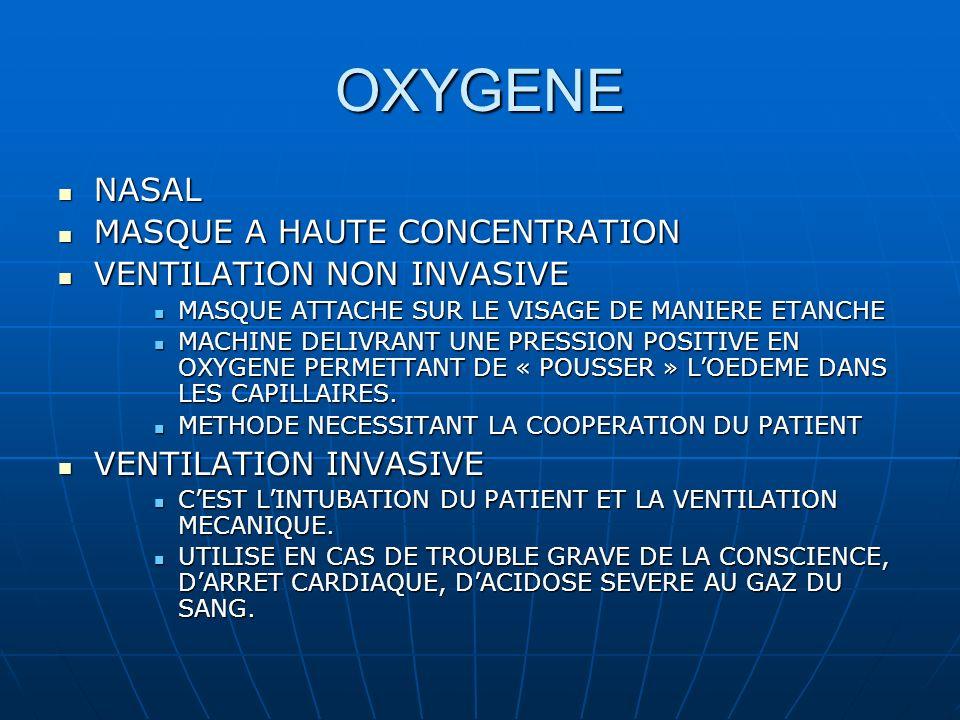 OXYGENE NASAL NASAL MASQUE A HAUTE CONCENTRATION MASQUE A HAUTE CONCENTRATION VENTILATION NON INVASIVE VENTILATION NON INVASIVE MASQUE ATTACHE SUR LE VISAGE DE MANIERE ETANCHE MASQUE ATTACHE SUR LE VISAGE DE MANIERE ETANCHE MACHINE DELIVRANT UNE PRESSION POSITIVE EN OXYGENE PERMETTANT DE « POUSSER » LOEDEME DANS LES CAPILLAIRES.