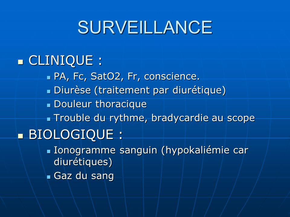SURVEILLANCE CLINIQUE : CLINIQUE : PA, Fc, SatO2, Fr, conscience.