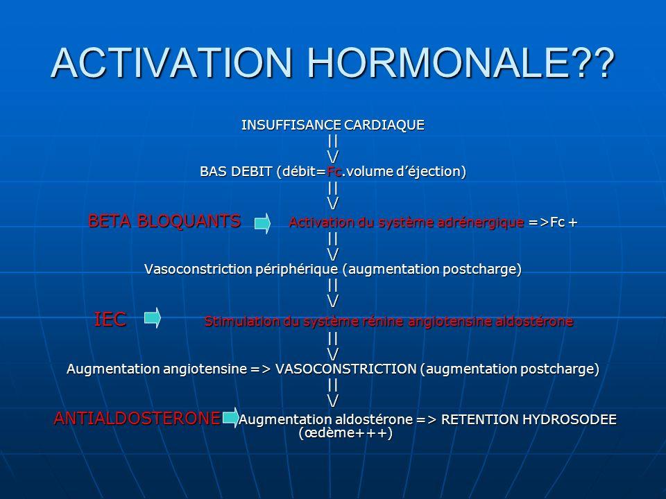 ACTIVATION HORMONALE?.