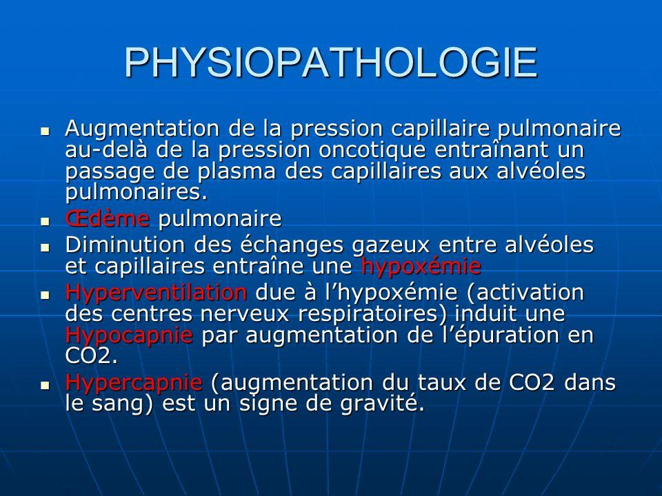 SIGNES CLINIQUES Dyspnée : polypnée (fréquence respiratoire augmentée) Dyspnée : polypnée (fréquence respiratoire augmentée) orthopnée (impossibilité de se maintenir en décubitus) nécessitant de se mettre en position demi assise.