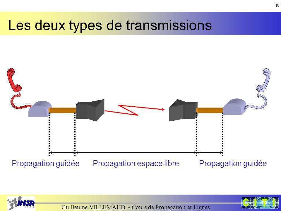 Guillaume VILLEMAUD - Cours de Propagation et Lignes Propagation guidée Propagation espace libre Les deux types de transmissions 10