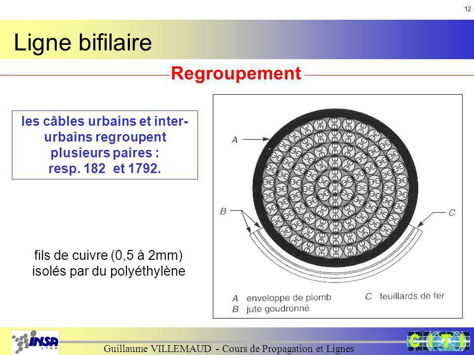 Guillaume VILLEMAUD - Cours de Propagation et Lignes les câbles urbains et inter- urbains regroupent plusieurs paires : resp. 182 et 1792. fils de cui
