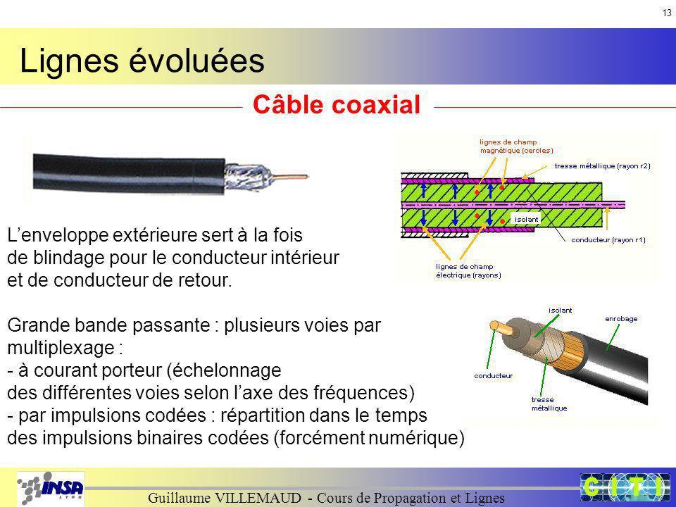 Guillaume VILLEMAUD - Cours de Propagation et Lignes Câble coaxial Lignes évoluées Lenveloppe extérieure sert à la fois de blindage pour le conducteur