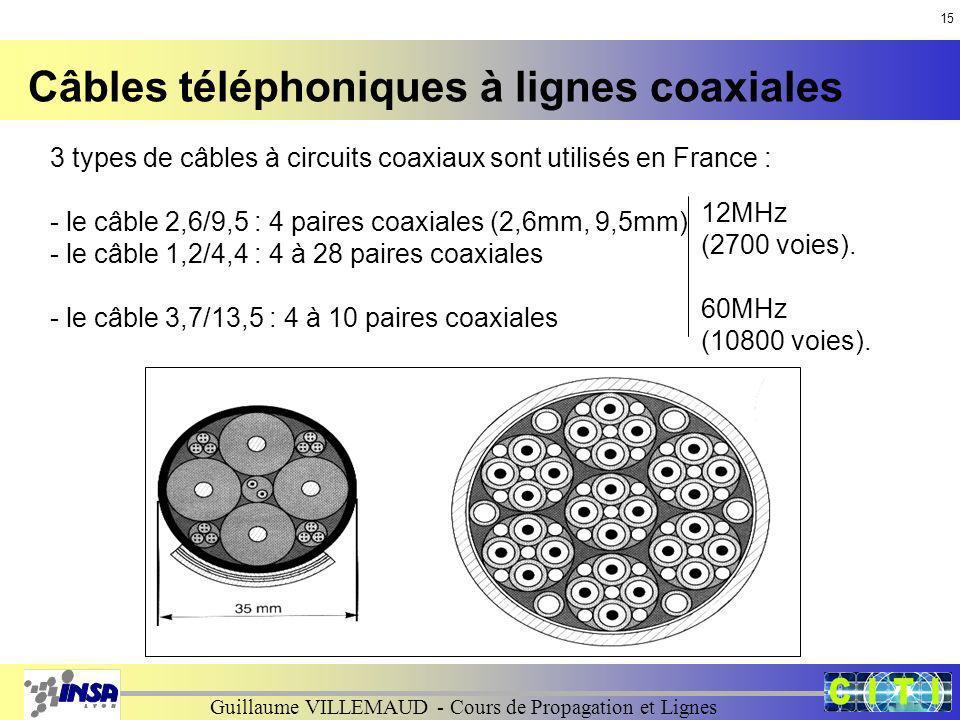 Guillaume VILLEMAUD - Cours de Propagation et Lignes 3 types de câbles à circuits coaxiaux sont utilisés en France : - le câble 2,6/9,5 : 4 paires coa