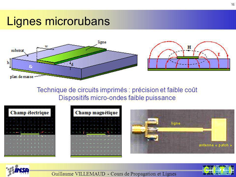Guillaume VILLEMAUD - Cours de Propagation et Lignes Lignes microrubans Technique de circuits imprimés : précision et faible coût Dispositifs micro-on