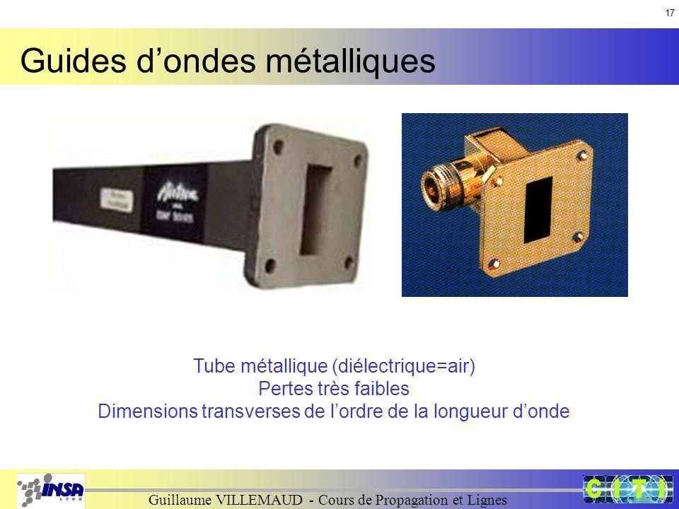 Guillaume VILLEMAUD - Cours de Propagation et Lignes Guides dondes métalliques Tube métallique (diélectrique=air) Pertes très faibles Dimensions trans