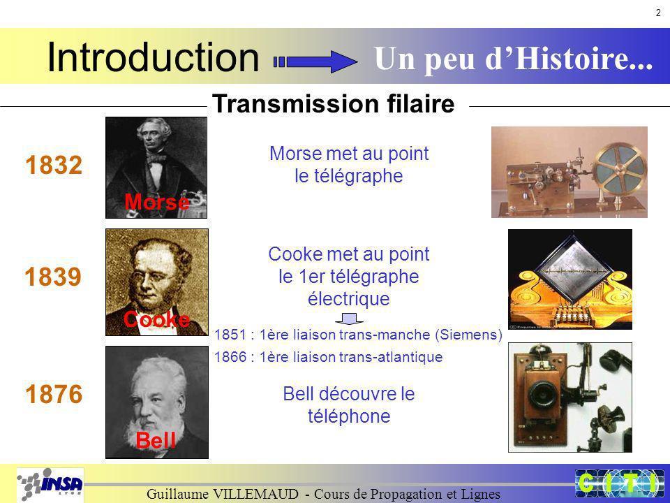 Guillaume VILLEMAUD - Cours de Propagation et Lignes Introduction Un peu dHistoire... Morse 1832 Morse met au point le télégraphe Bell 1876 Bell décou