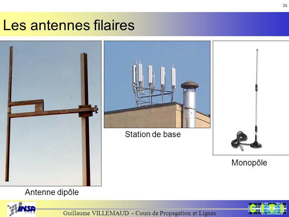 Guillaume VILLEMAUD - Cours de Propagation et Lignes Les antennes filaires Antenne dipôle Station de base Monopôle 24