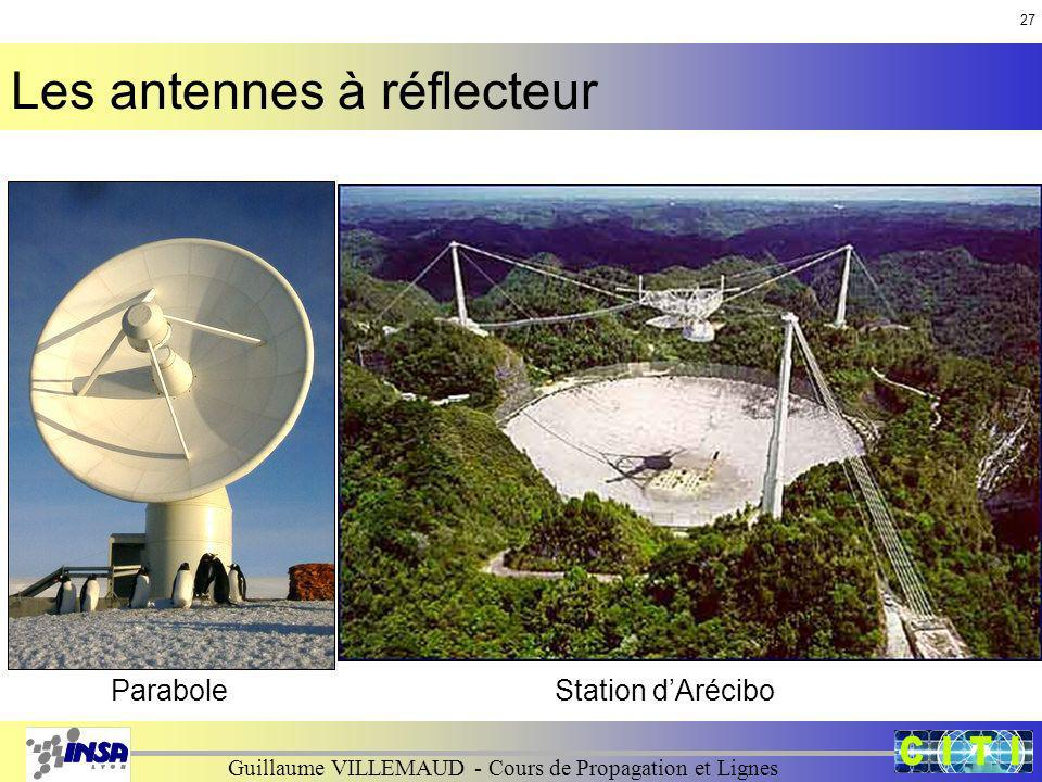 Guillaume VILLEMAUD - Cours de Propagation et Lignes ParaboleStation dArécibo Les antennes à réflecteur 27
