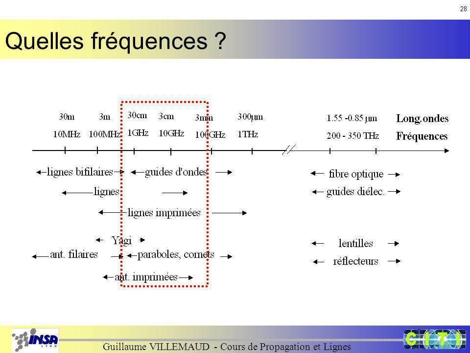 Guillaume VILLEMAUD - Cours de Propagation et Lignes Quelles fréquences ? 28