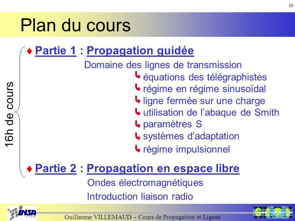 Guillaume VILLEMAUD - Cours de Propagation et Lignes Plan du cours Partie 1 : Propagation guidée Domaine des lignes de transmission équations des télé