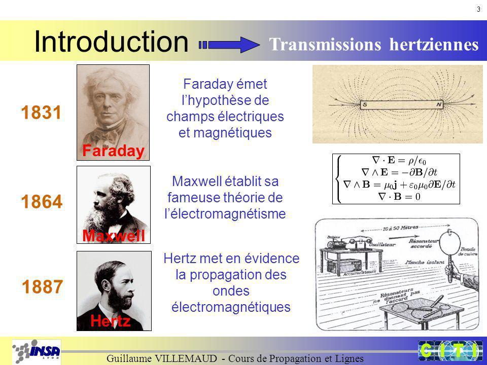 Guillaume VILLEMAUD - Cours de Propagation et Lignes Faraday 1831 Faraday émet lhypothèse de champs électriques et magnétiques 1864 Maxwell Hertz Intr