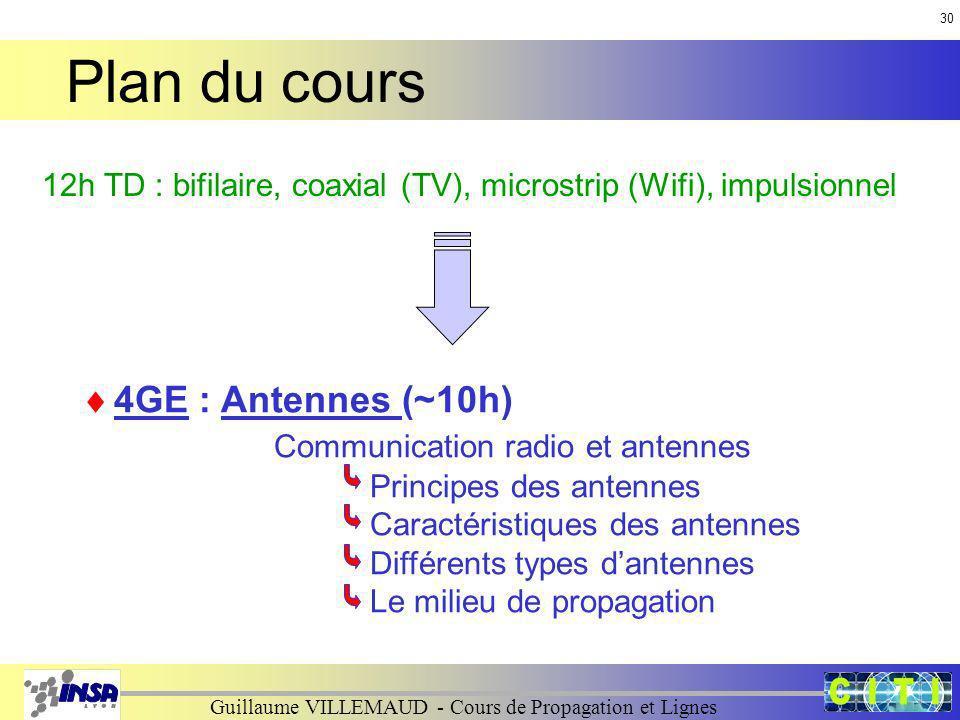 Guillaume VILLEMAUD - Cours de Propagation et Lignes Plan du cours 30 12h TD : bifilaire, coaxial (TV), microstrip (Wifi), impulsionnel 4GE : Antennes
