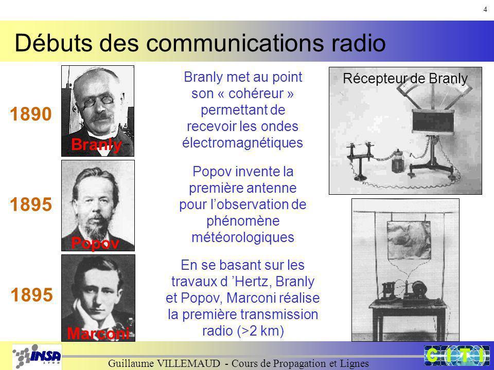 Guillaume VILLEMAUD - Cours de Propagation et Lignes Récepteur de Branly Débuts des communications radio Branly Popov Marconi 1890 1895 Branly met au