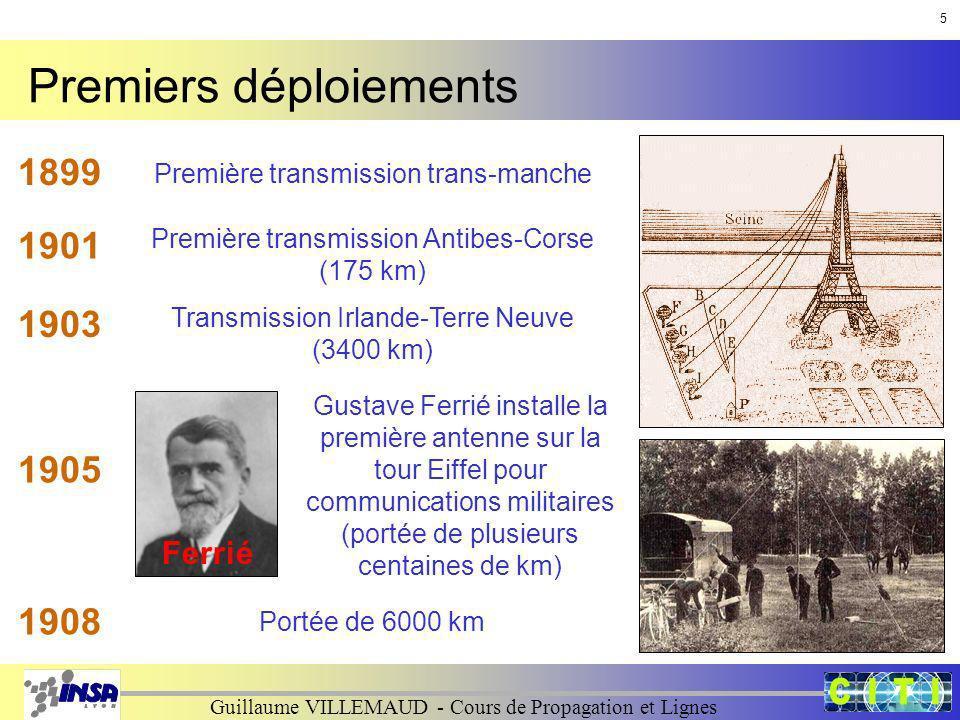 Guillaume VILLEMAUD - Cours de Propagation et Lignes Ferrié 1905 Gustave Ferrié installe la première antenne sur la tour Eiffel pour communications mi