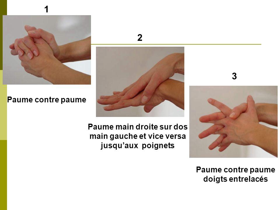 Paume contre paume Paume main droite sur dos main gauche et vice versa jusquaux poignets Paume contre paume doigts entrelacés 1 3 2