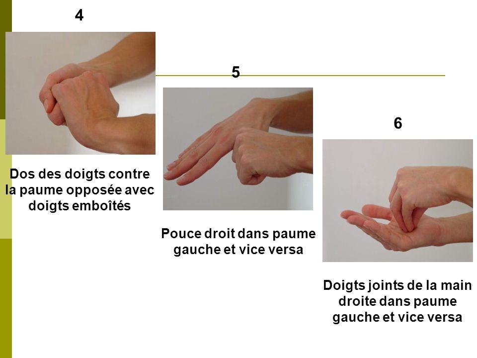 Dos des doigts contre la paume opposée avec doigts emboîtés Pouce droit dans paume gauche et vice versa Doigts joints de la main droite dans paume gau