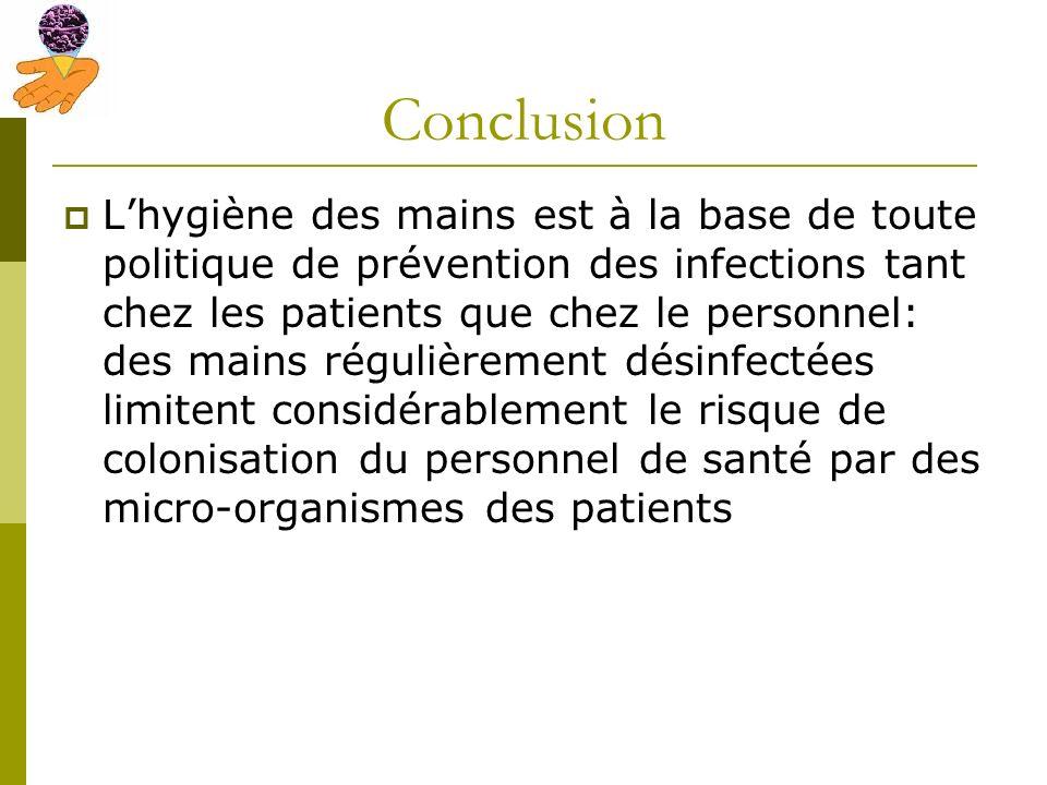 Conclusion Lhygiène des mains est à la base de toute politique de prévention des infections tant chez les patients que chez le personnel: des mains ré