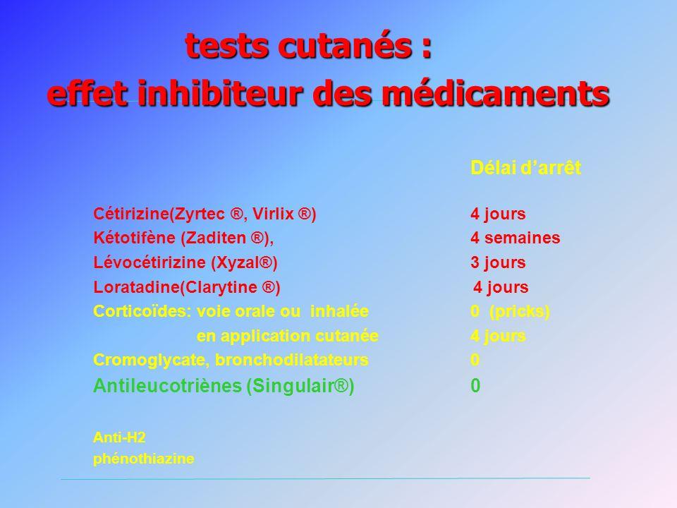Délai darrêt Cétirizine(Zyrtec ®, Virlix ®) 4 jours Kétotifène (Zaditen ®), 4 semaines Lévocétirizine (Xyzal®)3 jours Loratadine(Clarytine ®) 4 jours Corticoïdes: voie orale ou inhalée 0 (pricks) en application cutanée4 jours Cromoglycate, bronchodilatateurs0 Antileucotriènes (Singulair®)0 Anti-H2 phénothiazine tests cutanés : effet inhibiteur des médicaments tests cutanés : effet inhibiteur des médicaments