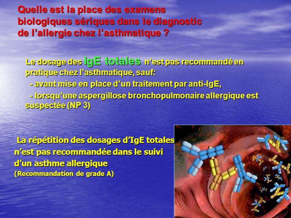 Quelle est la place des examens biologiques sériques dans le diagnostic de lallergie chez lasthmatique ? Le dosage des IgE totales nest pas recommandé
