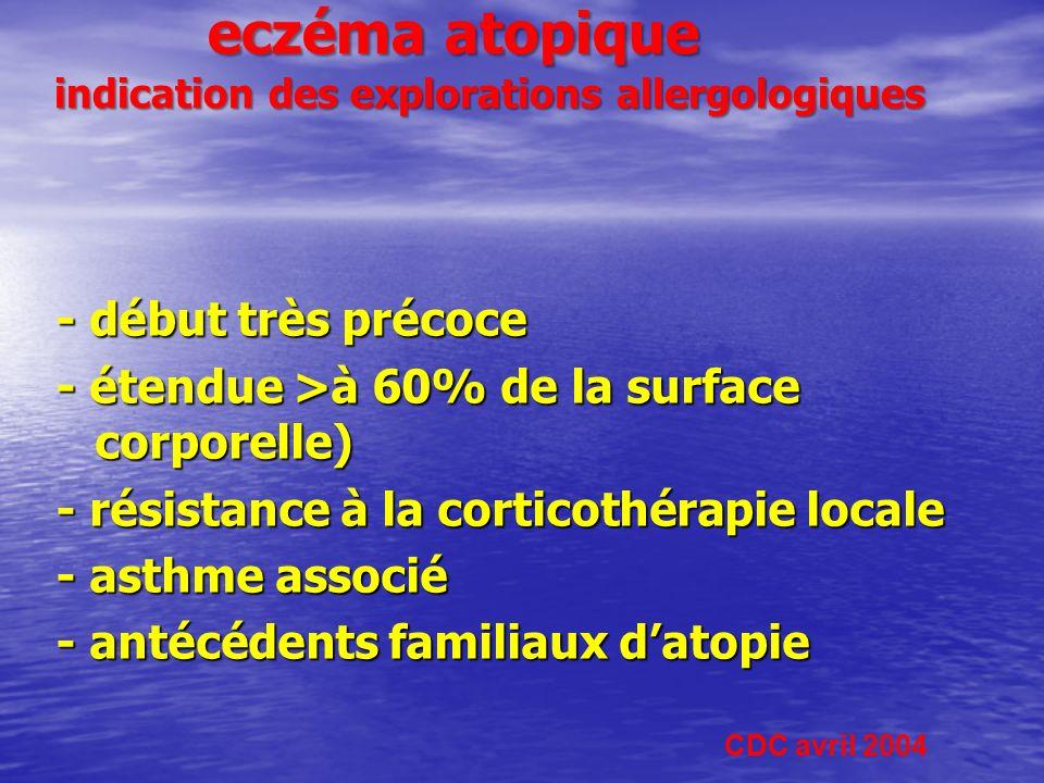 eczéma atopique indication des explorations allergologiques eczéma atopique indication des explorations allergologiques - début très précoce - étendue >à 60% de la surface corporelle) - résistance à la corticothérapie locale - asthme associé - antécédents familiaux datopie CDC avril 2004
