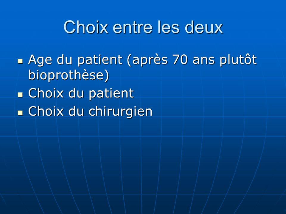 Choix entre les deux Age du patient (après 70 ans plutôt bioprothèse) Age du patient (après 70 ans plutôt bioprothèse) Choix du patient Choix du patie
